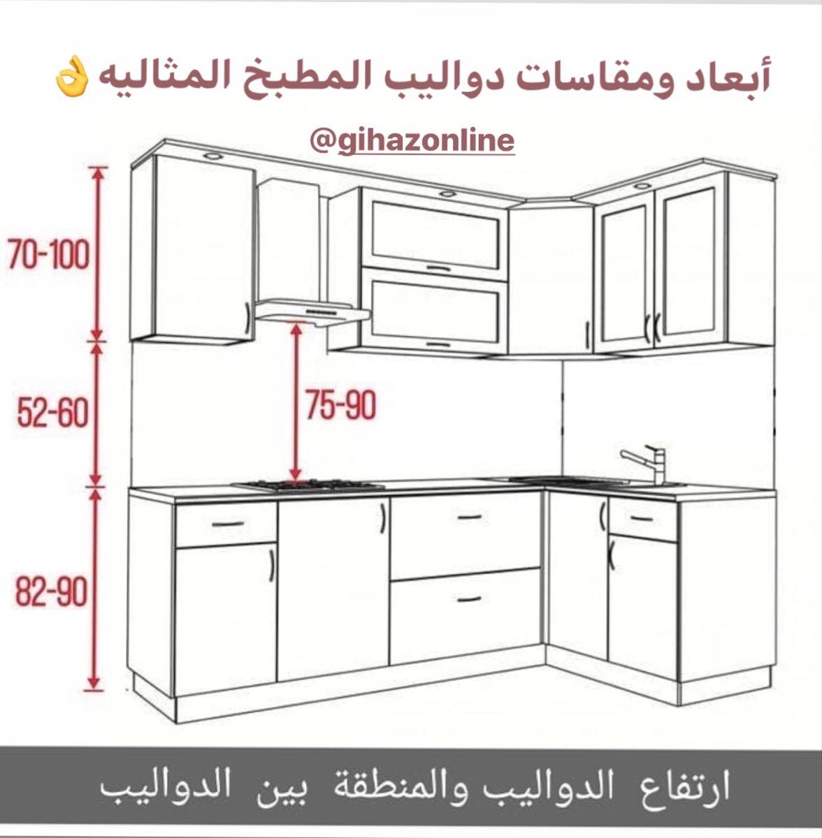 كل ما يخص تفصيل المطبخ وادواته على موقعنا Modern Kitchen Design Kitchen Room Design Kitchen Furniture Design