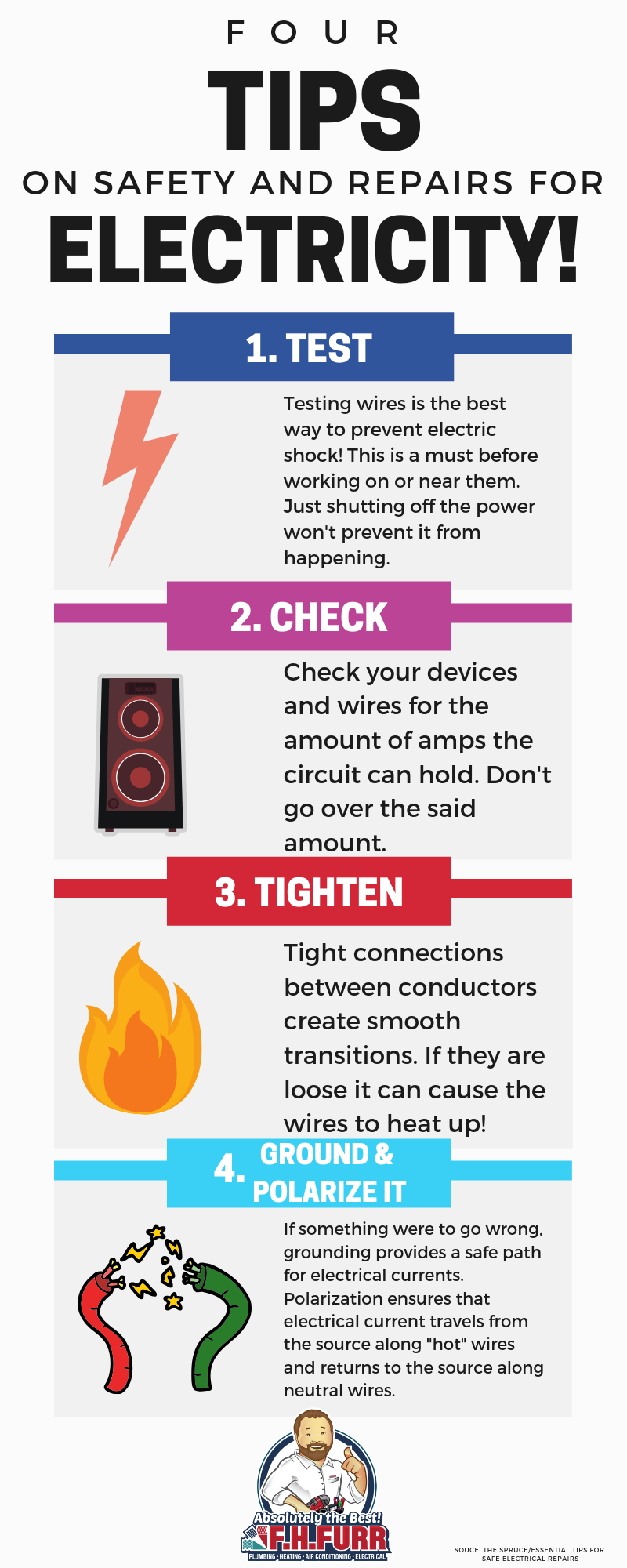 Electrical Tips! Plumbing, Infographic