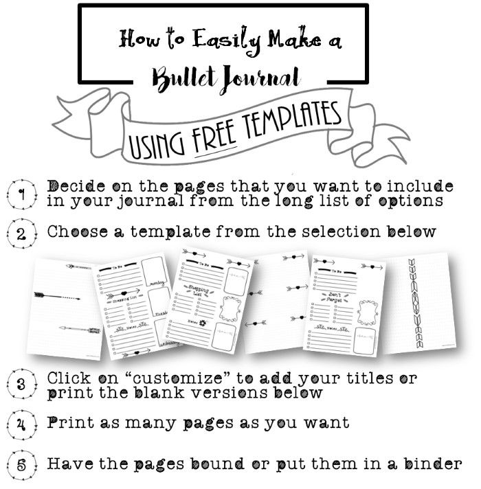 Free Bullet Journal Printables includes plain dotted pages and – Free Journal Templates