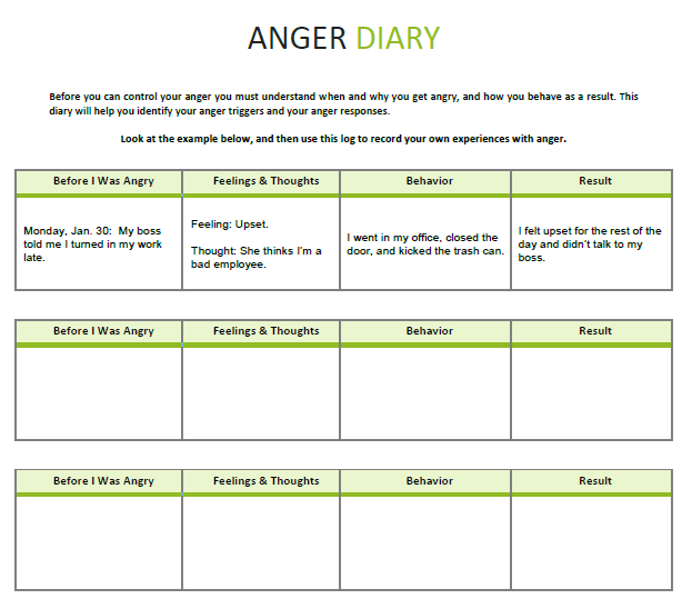 CBT Psychotherapy Worksheet Anger Diary – Anger Worksheet
