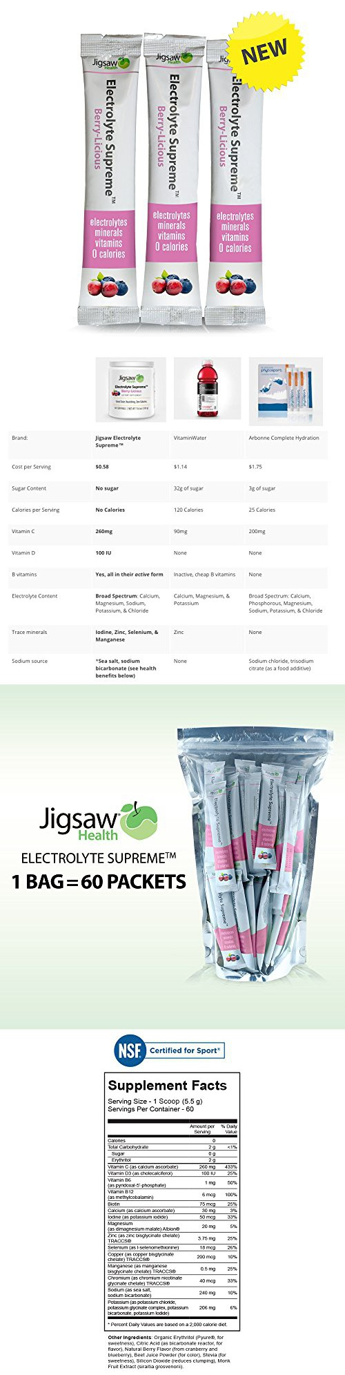 Jigsaw Health Electrolyte Supreme Great Berry Licious Flavor Broad Spectrum Of Electrolytes