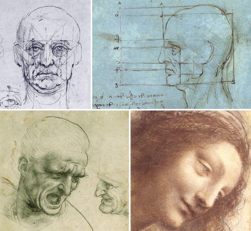 Il volto nell'arte tra realismo, idealizzazione, stilizzazione ed espressionismo | DidatticarteBlog