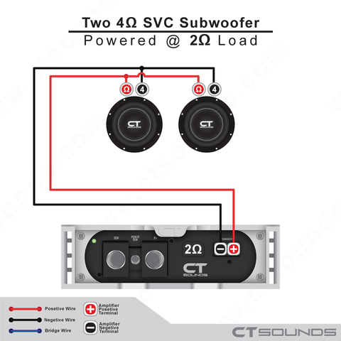 4-ohm svc subwoofer/speakers are rated at 4-ohm at each pair of terminals  and connecting two pieces in parallel (for individual pieces), as the image  shows