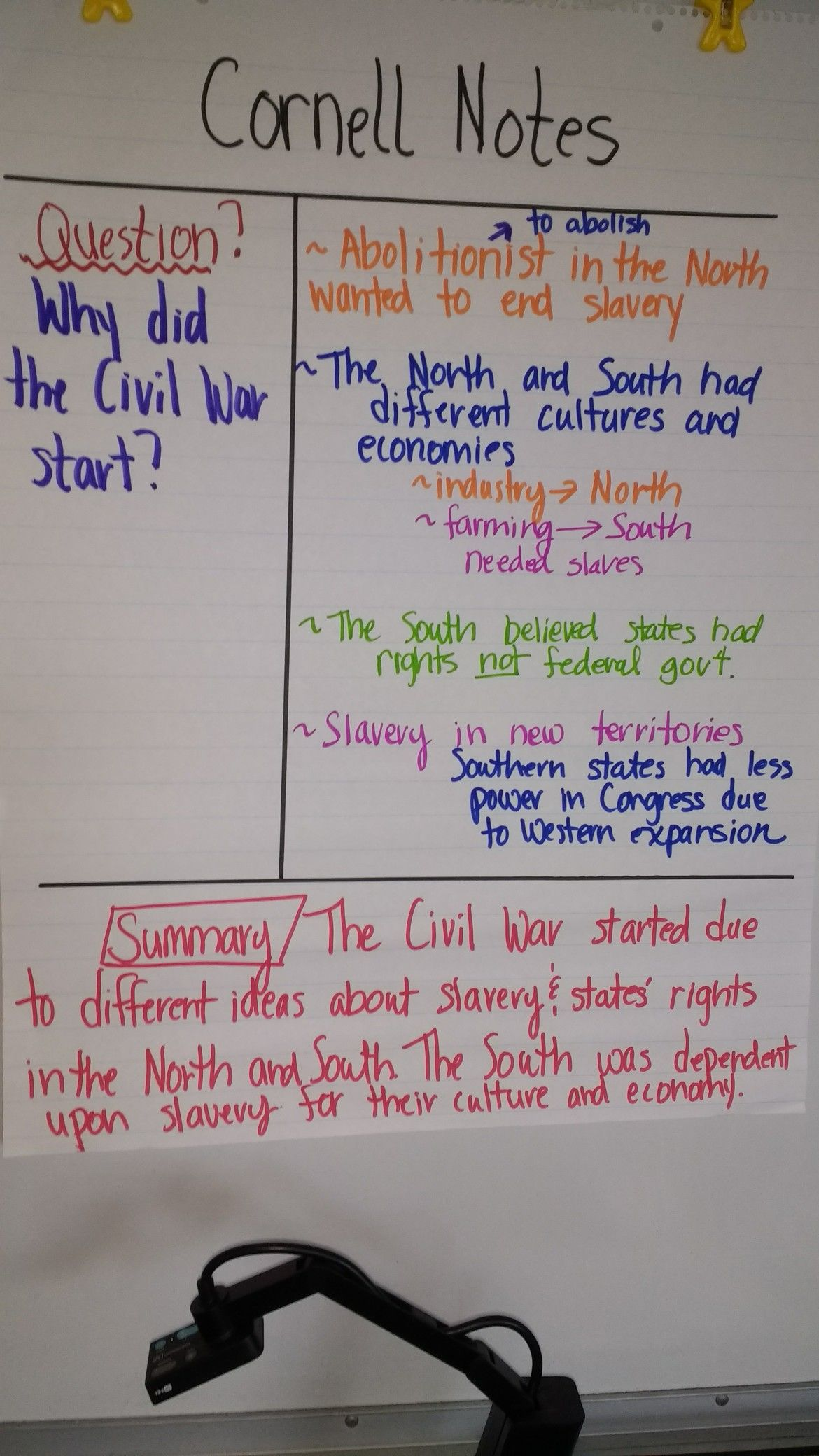 Cornell Notes For Th Graders Studying The Civil War  School