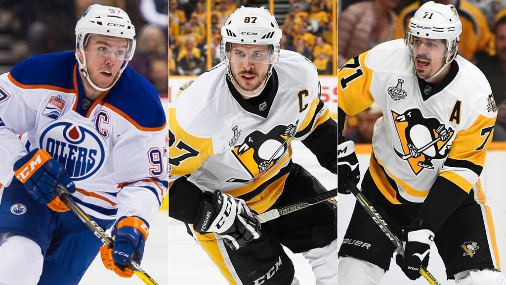 Top 10 Most Famous Hockey Players in the world Right Now