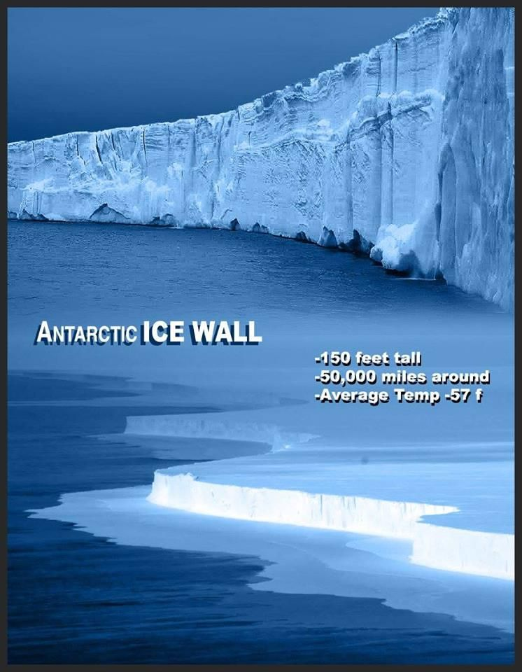 Flat Earth Map Ice Wall.Thou Hast Set All The Borders Of The Earth Thou Hast Made Summer