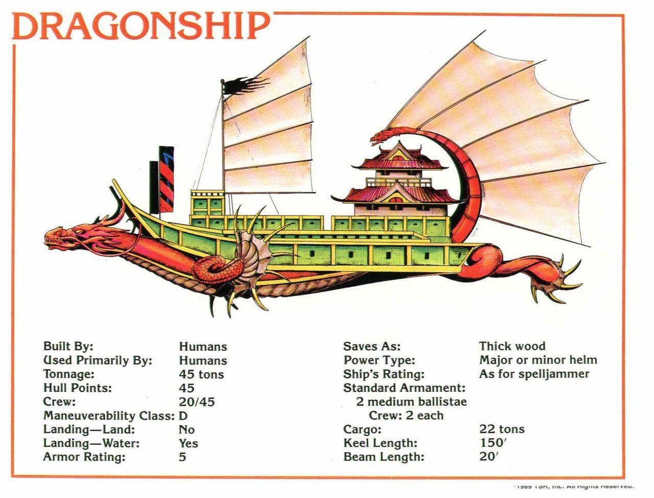 Dragonship Spelljammer Ships Pinterest Ships Rpg