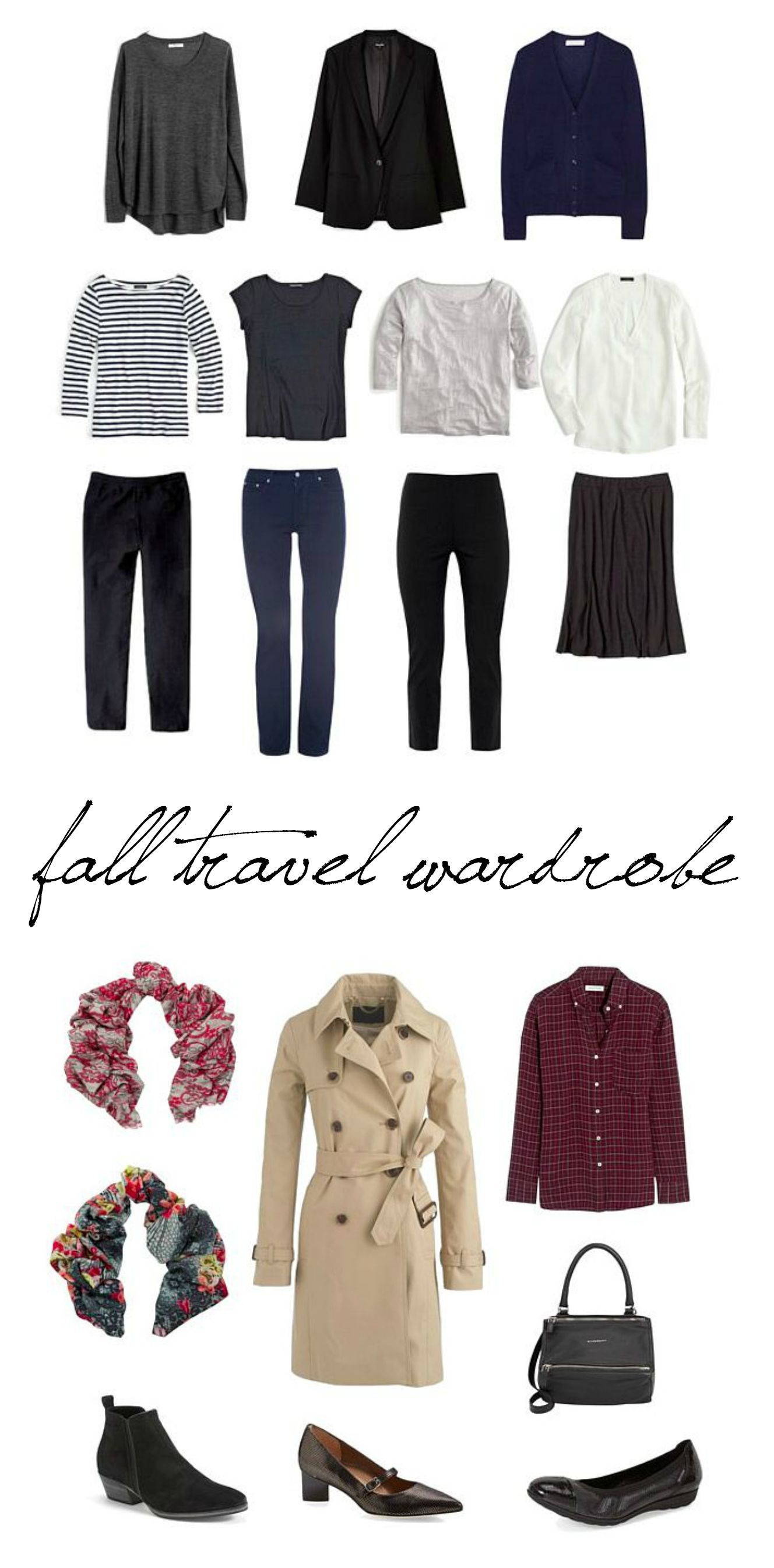 Paris Travel Wardrobe Fall 2015 London Calling