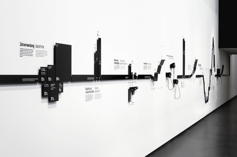 Exhibition Booth Measurements : Statistics strip dibond installed at wall museum