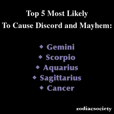Zodiac Signs: Top 5 Most Likely To Cause Discord and Mayhem