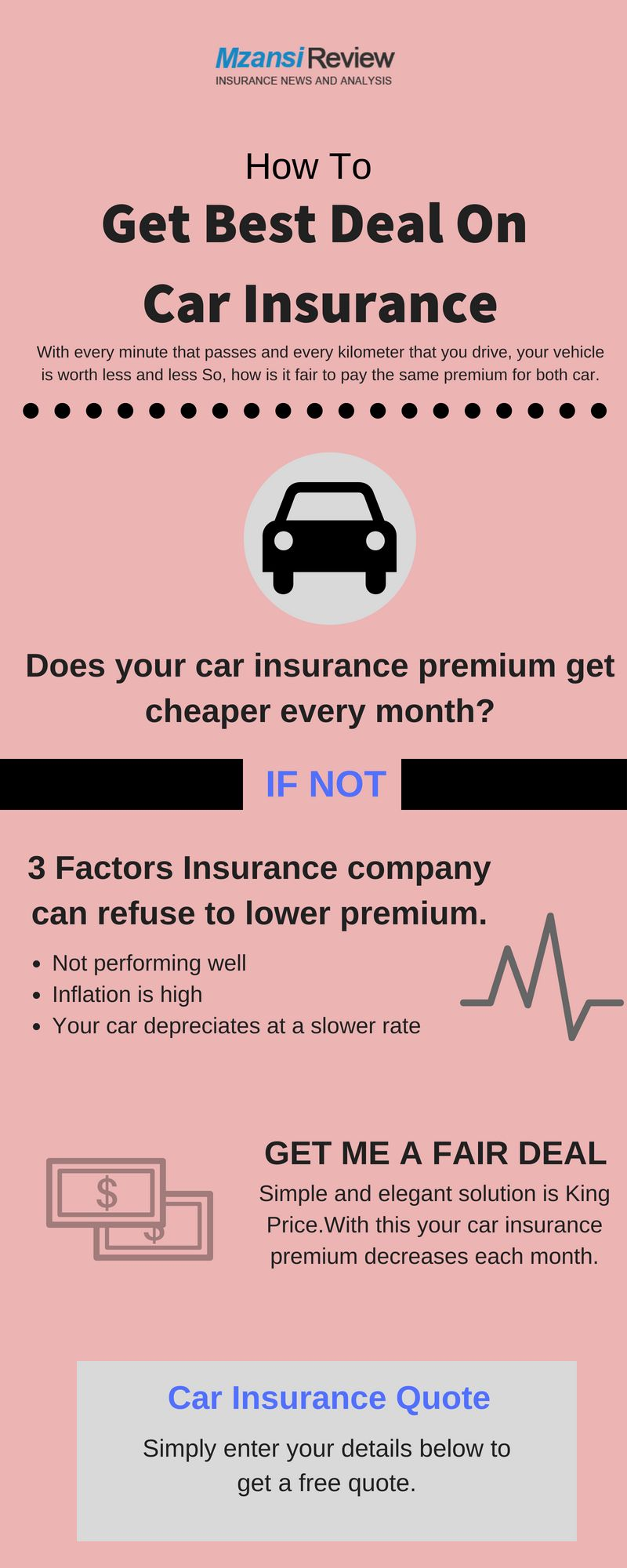 How To Get The Best Deal On Car Insurance Forever