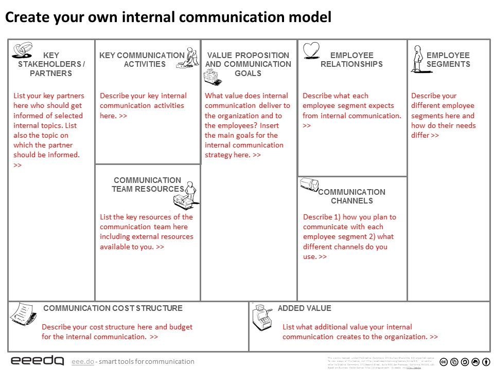 Free Tool To Create Your Internal Communication Plan Internal