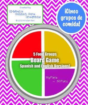 This Board Game Is Designed Toess Students Knowledge Of The Five Main Food Groups Spanish