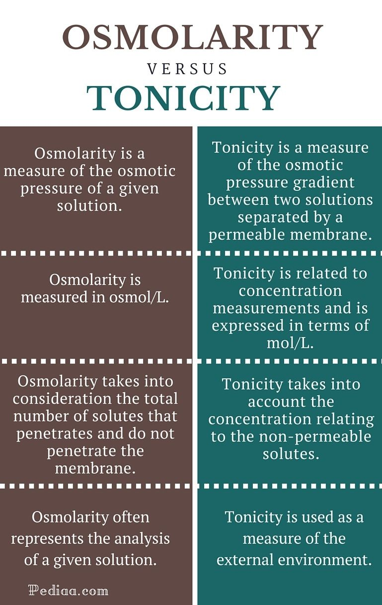 define molality and molarity relationship