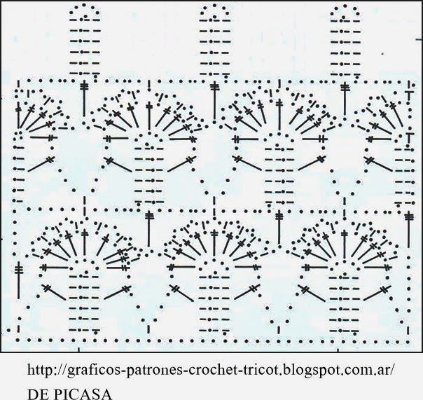 PATRONES - CROCHET - GANCHILLO - GRAFICOS: PUNTOS PARA TEJER A GANCHILLO