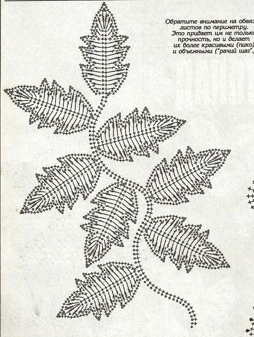 вязание ирландское кружево с описанием
