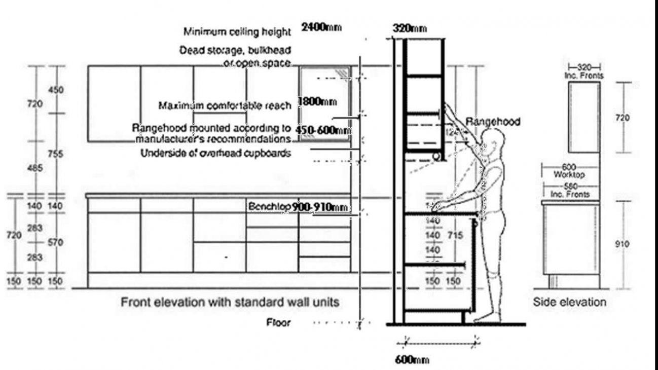 Kitchen Cabinets Sizes Standard Best Kitchen Gallery