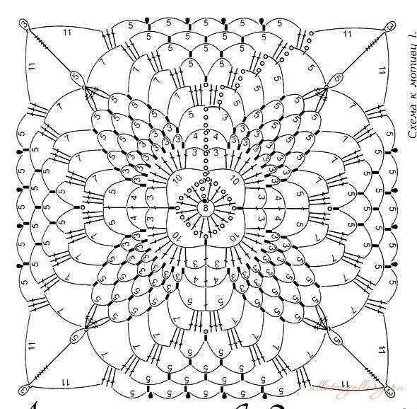 Crochet Motif | crochet/knitting library of stitches | Pinterest ...