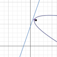 Graph functions, plot tables of data, evaluate equations, explore.