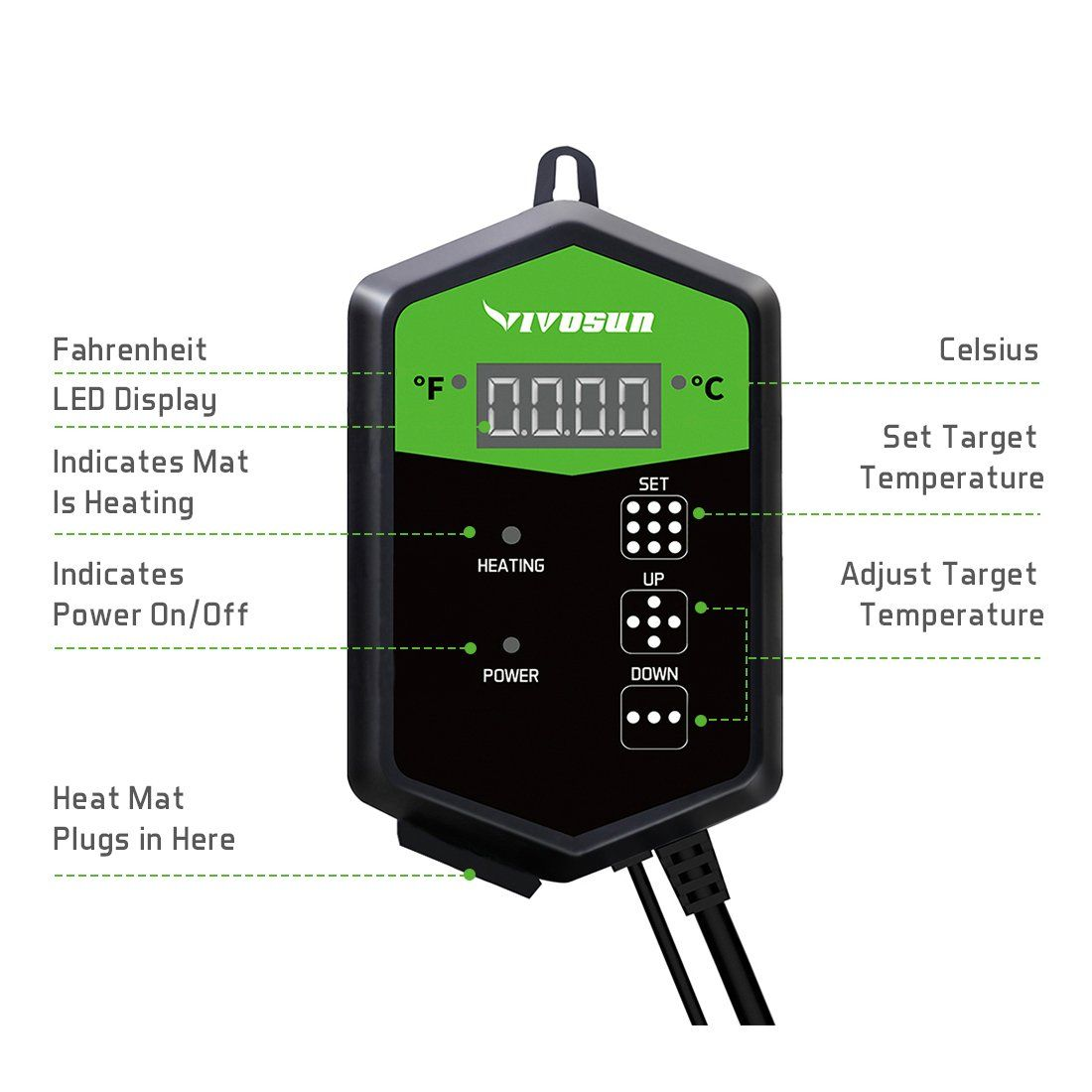 Vivosun 10x20 75 Seedling Heat Mat And Digital Thermostat Combo Set Met Standard You Can Obtain Additional Hydroponic Gardening Heat Mat Digital Thermostat