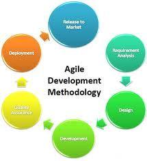 software development life cycle methodologies pdf