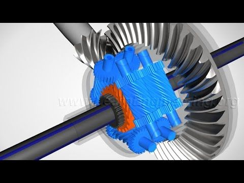 With These Great Videos And Animations You Ll Get The Mechanical Gist In No Time Mechanical Design Automotive Engineering Automobile Engineering