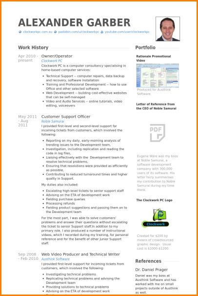 Creditcards1 Net Nbspcreditcards1 Resources And Information Vorlagen Lebenslauf Lebenslauf