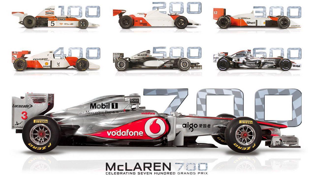 The Great History of McLaren Automotive | RuelSpot.com