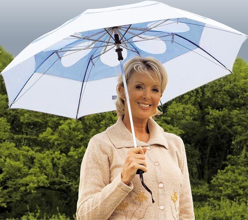 Windproof Umbrellas -I sooo need this