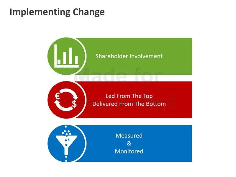 editable powerpoint template change management business concepts