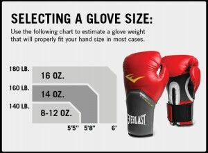 BOXING GLOVES MUAY THAI STYLE MMA KICK TRAINING BAG TITLE FREE HAND WRAPS 180/""