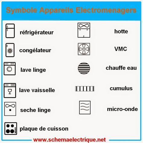 Favorit Symbole electrique maison Symbole schéma électrique Symbole  QJ98