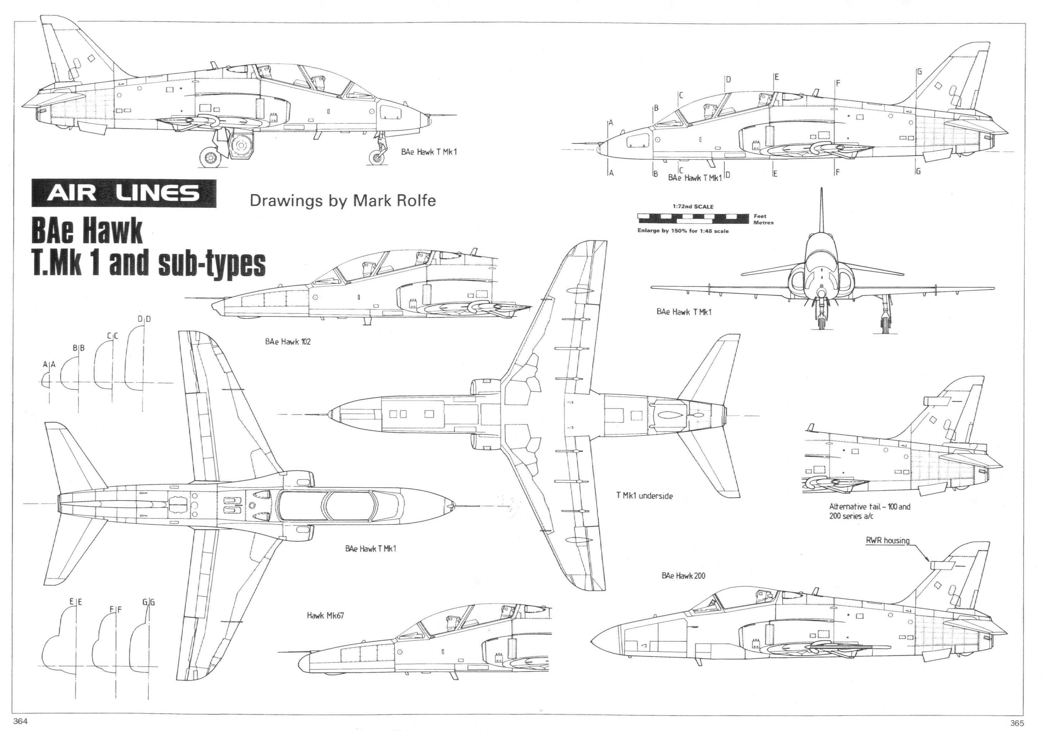 general aviation scale diagram how to create software architecture pin by girish on hawks aircraft art nose military vehicles drawings mk