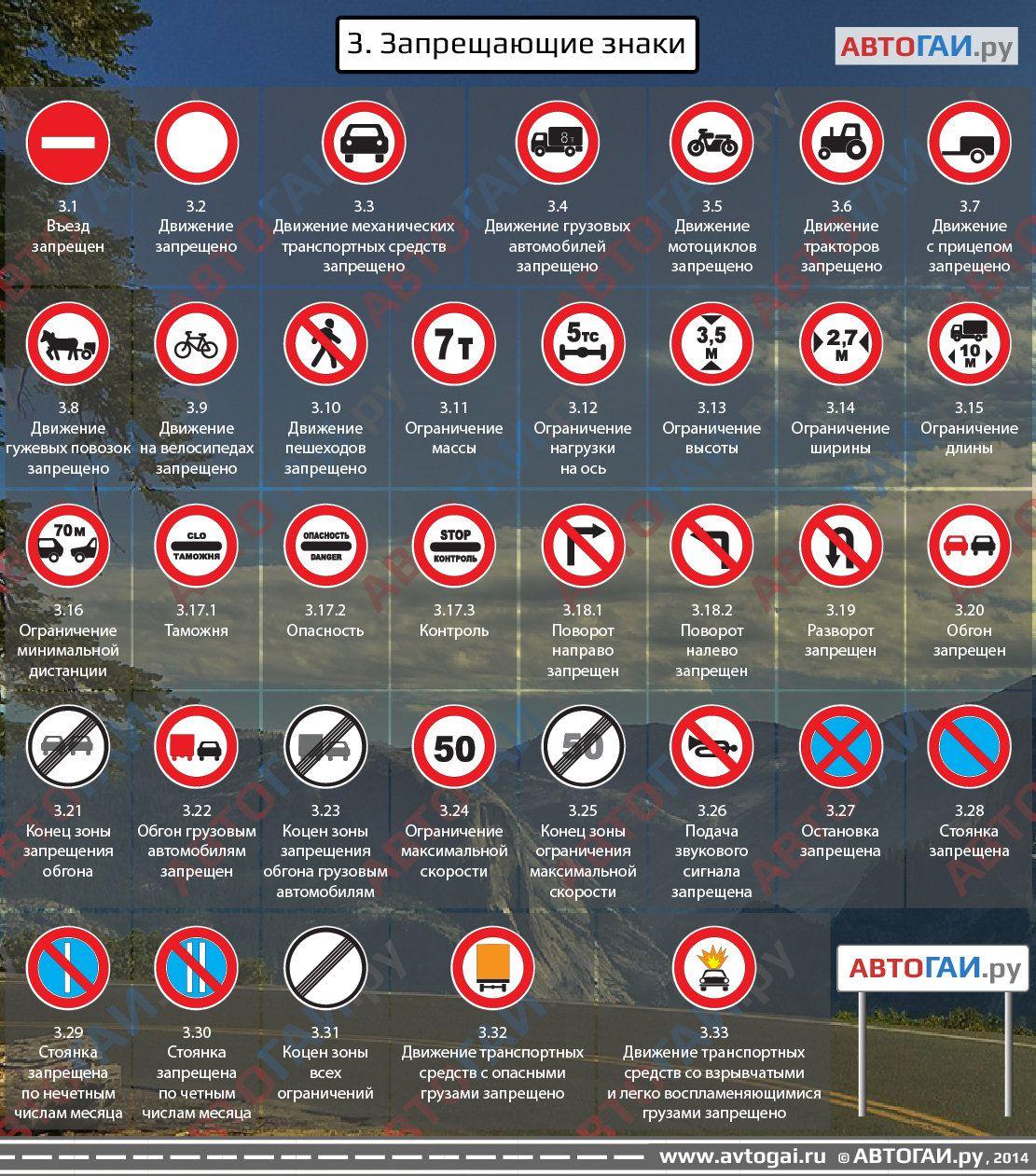 Zapreshayushie Znaki Dvizheniya Preduprezhdayushie Znaki Znaki Obsluzhivanie Avtomobilya