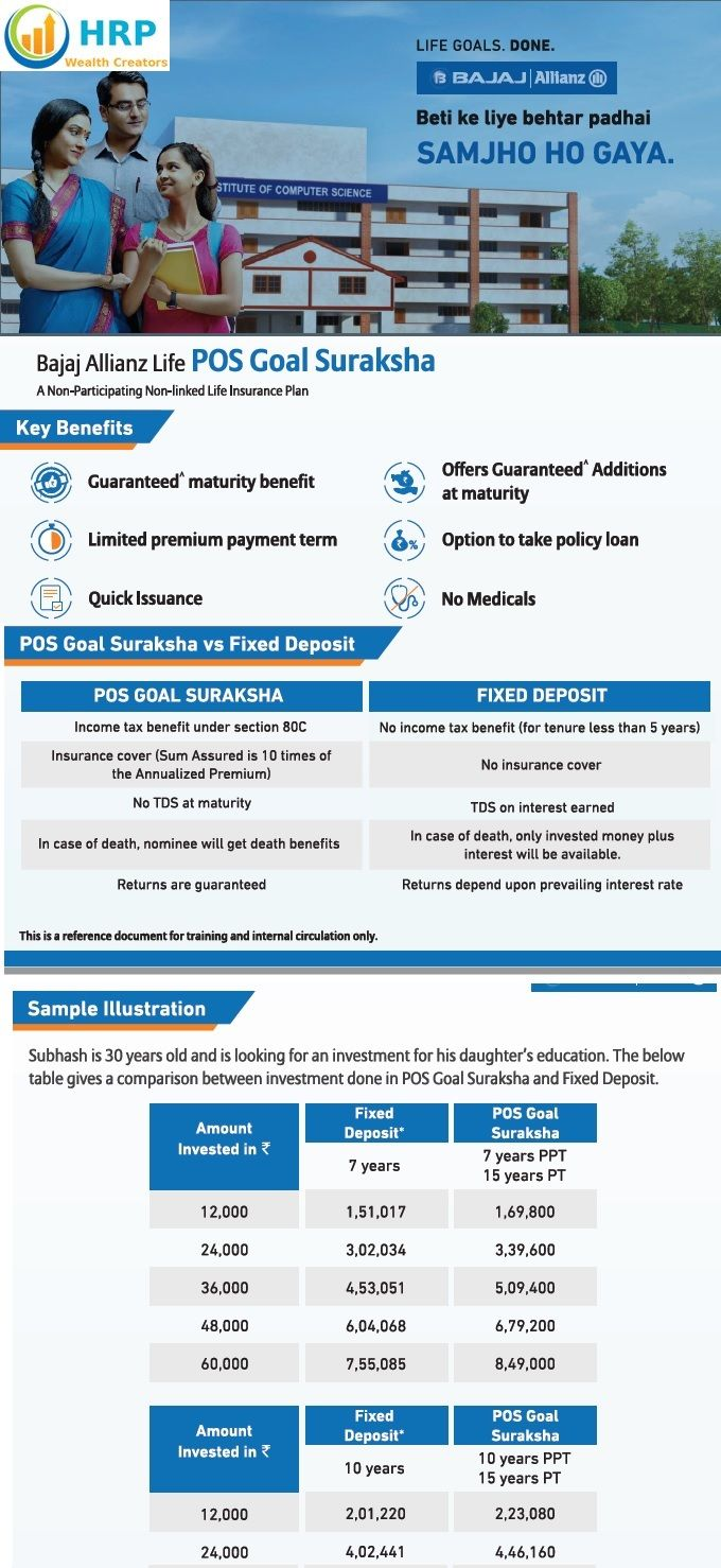Bajaj Allianz Life Insurance Pos Goal Suraksha Key Advantages