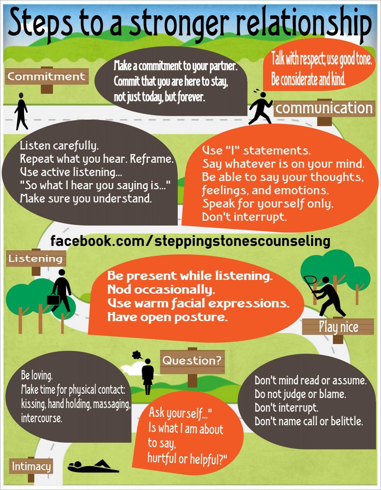 Steps To A Stronger Relationship Relationships Communication Facebook