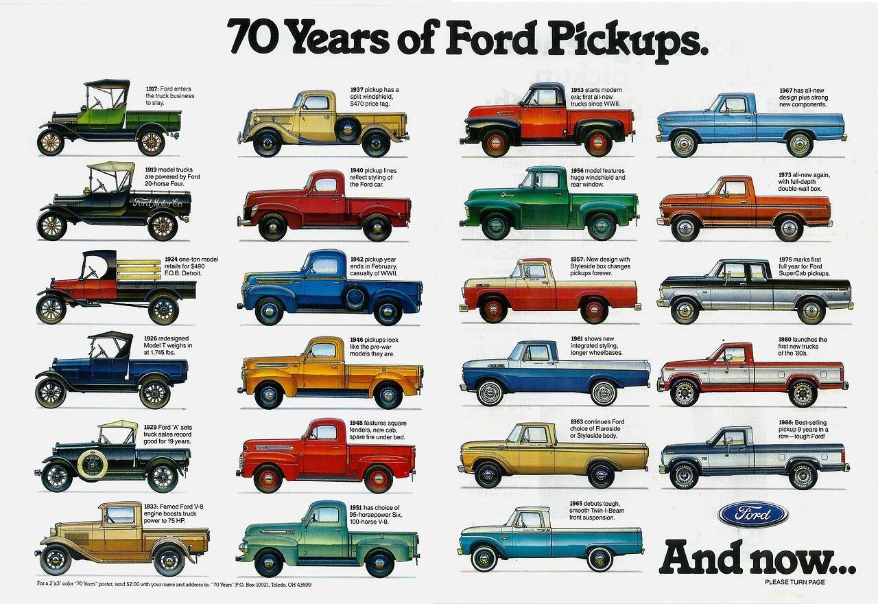 Pin By David Gebo Sr On Maquinas Ford Pickup Ford Pickup Trucks