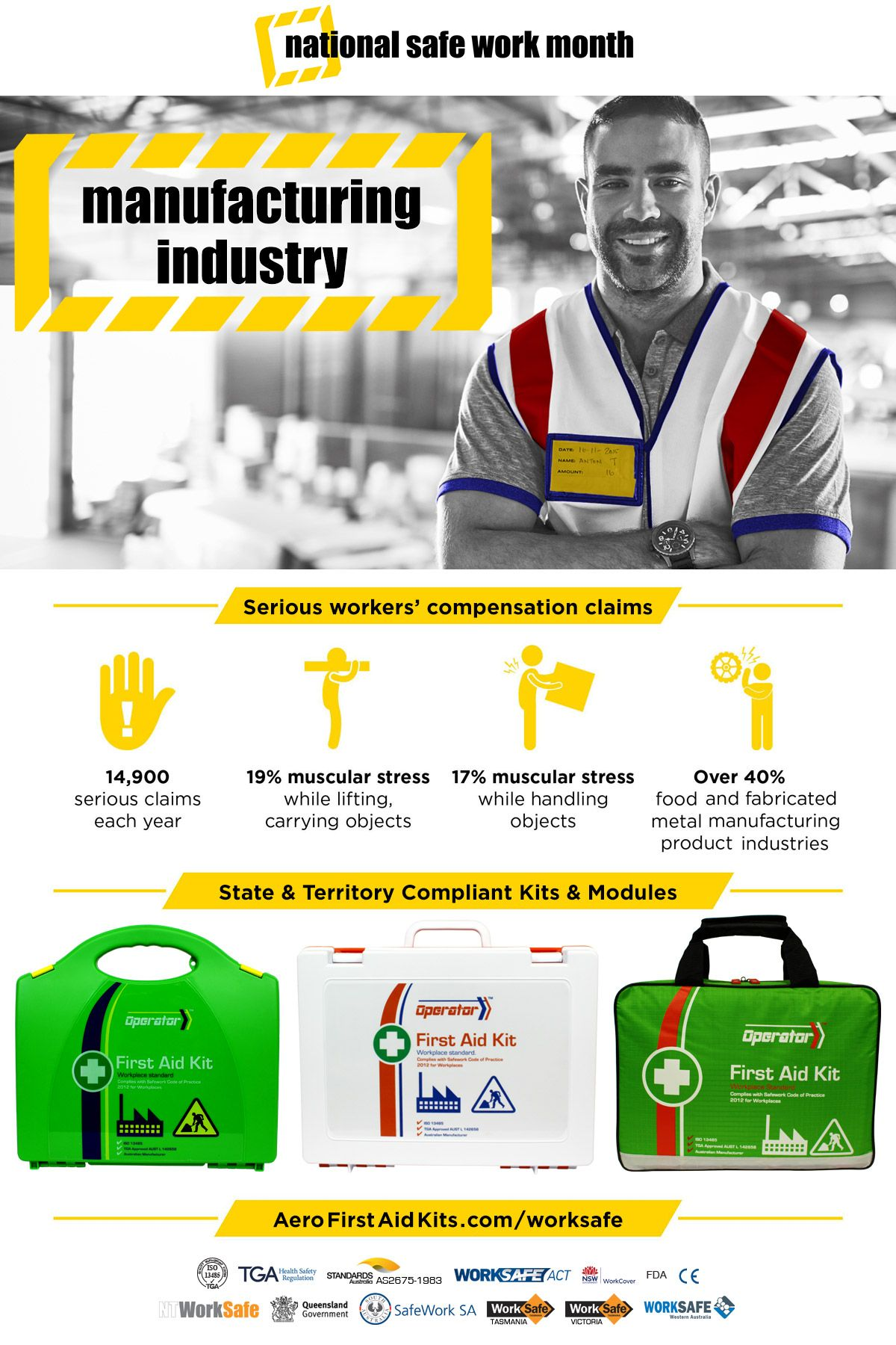 Manufacturing industry first aid kits national safe work