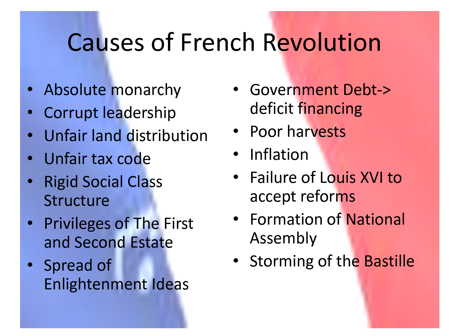 dbq 10 causes of the french revolution
