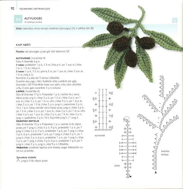 Studio KELA.RU »schemi fiori fogli frutta funghi | листики ...