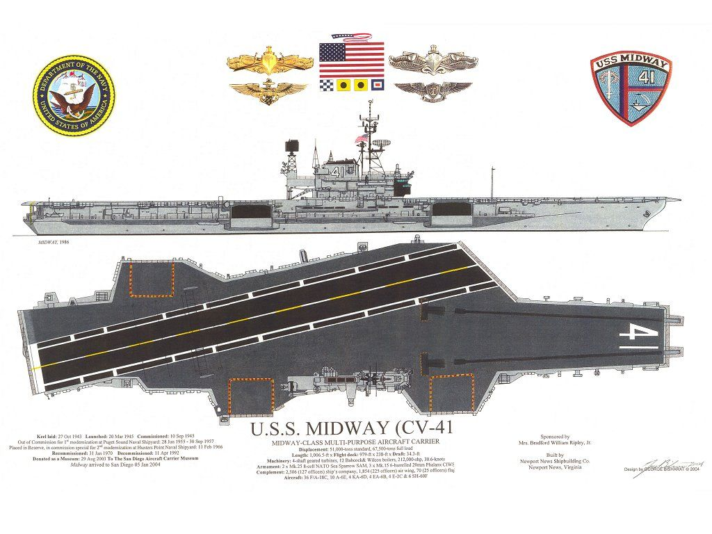 aircraft carrier deck plans bing images [ 1024 x 768 Pixel ]