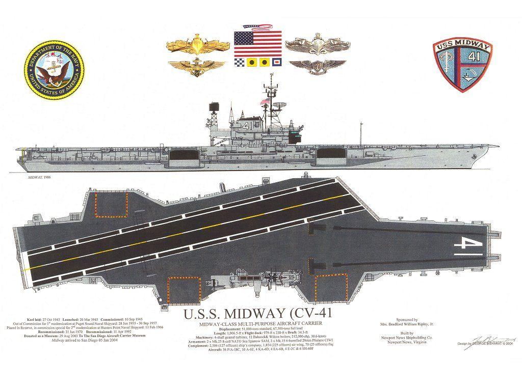 Aircraft carrier deck plans bing images engineering marvels aircraft carrier deck plans bing images baanklon Gallery