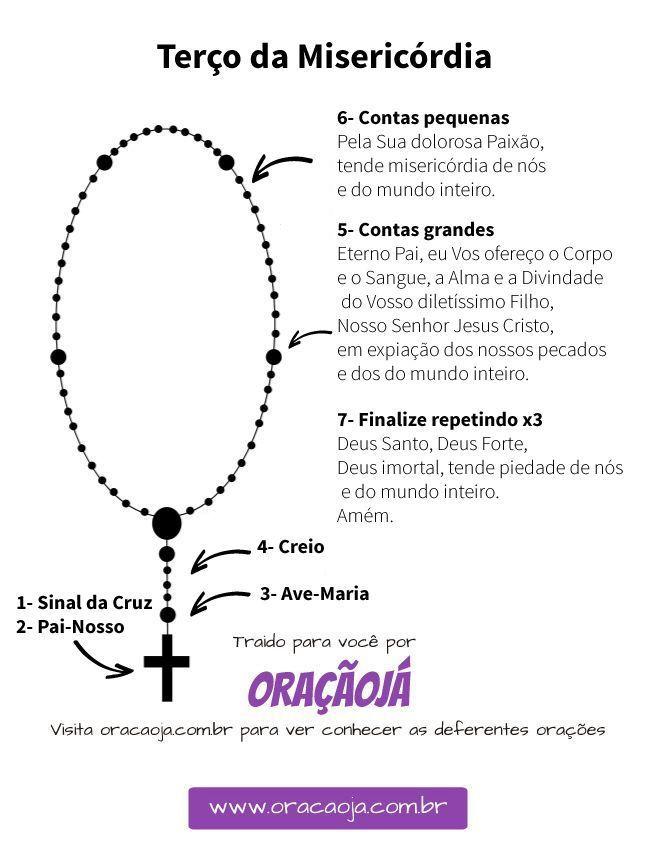 7 Passos Para Rezar O Terço Da Misericórdia Da Forma Certa