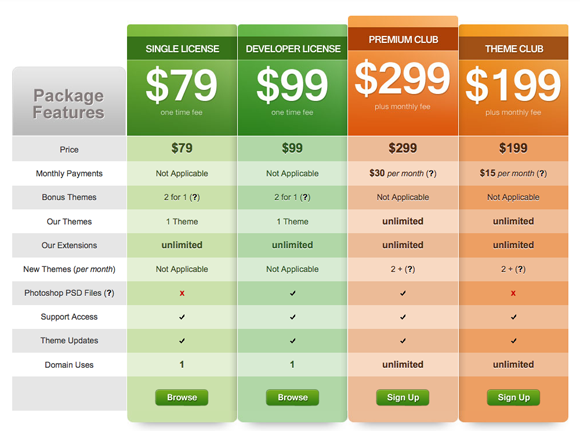 Pricing Table Design | Price Tables | Pinterest | Pricing table