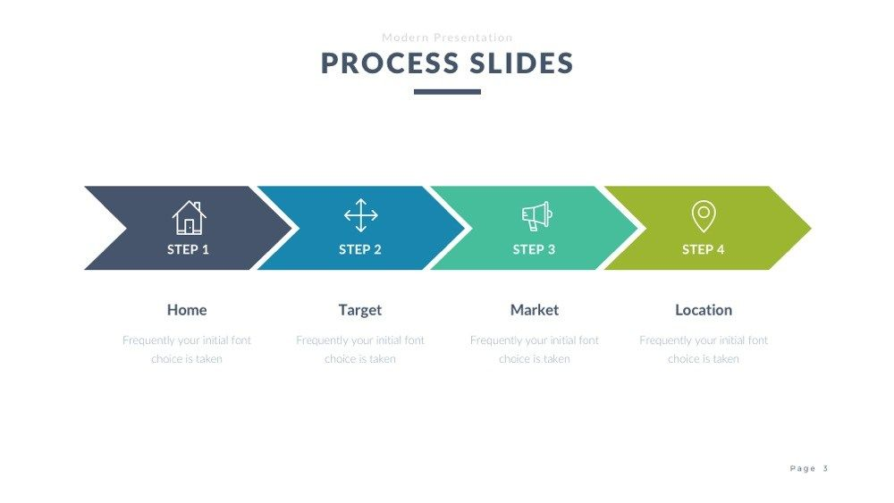 step by step process template