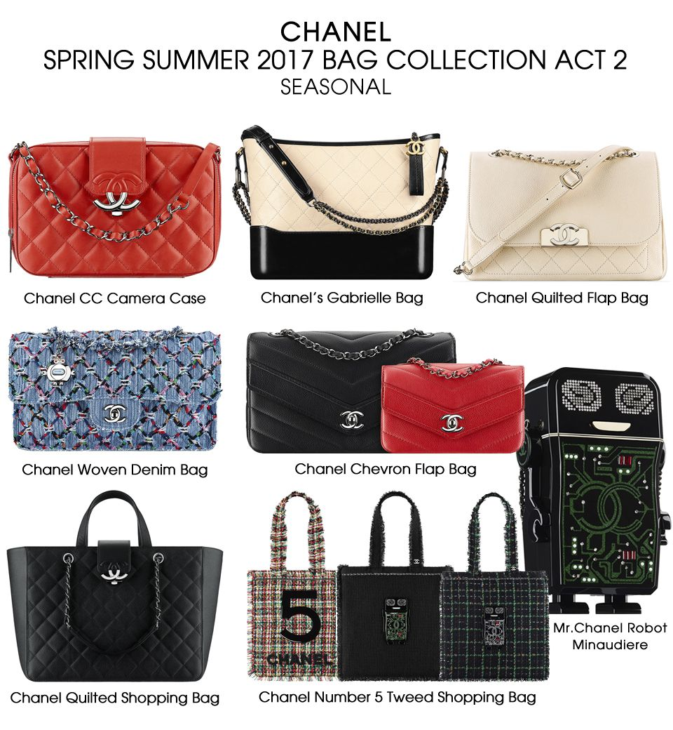chanel spring summer 2017 bags. chanel spring summer 2017 seasonal bag collection act 2 bags