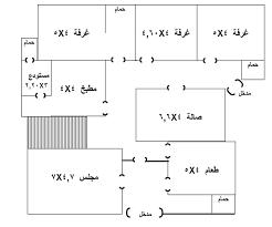 نموذج خطة عمل مشروع هندسي