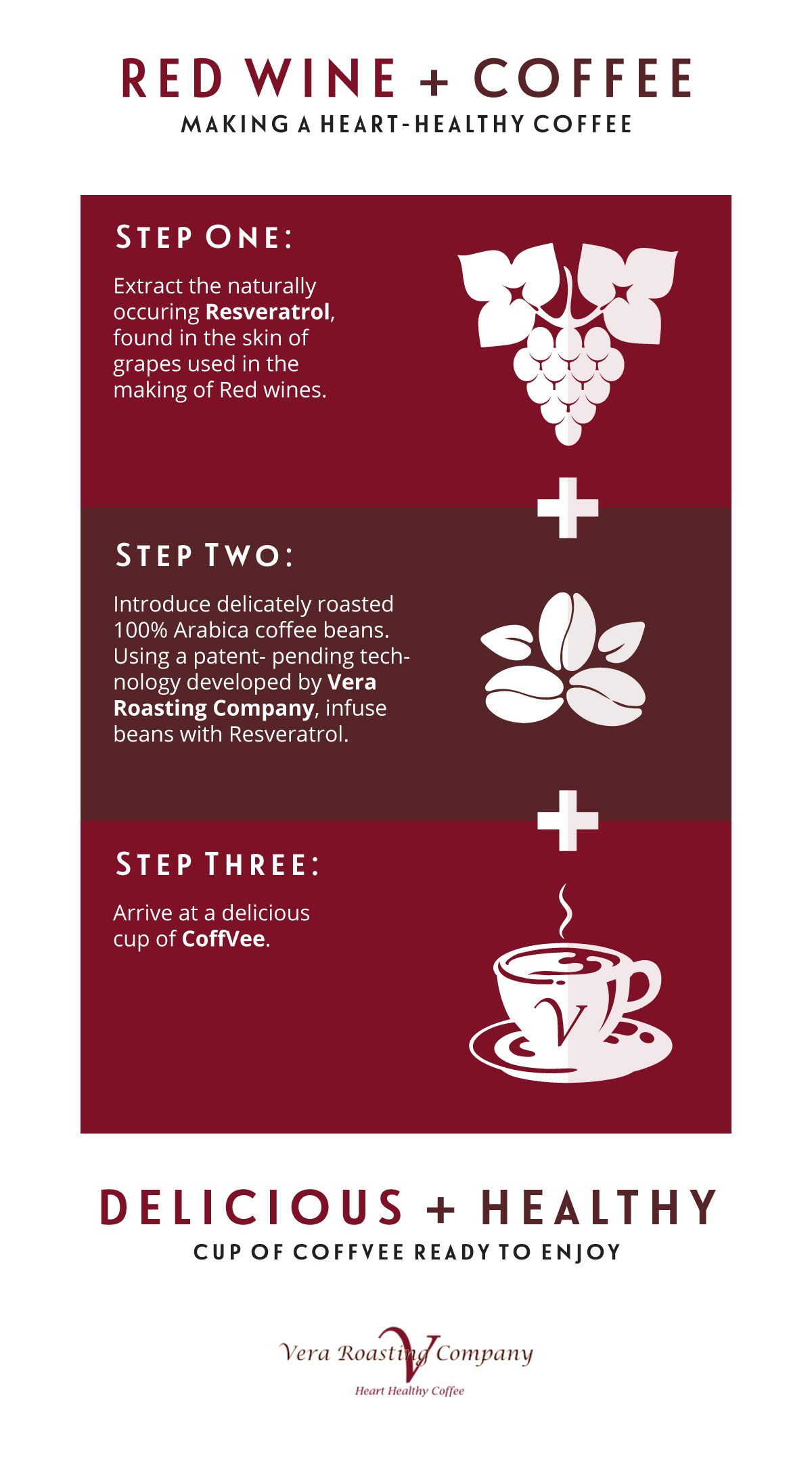 Coffee Arabica Health Benefits Pin By The Vera Roasting Company On Wine Roasting Company Skin