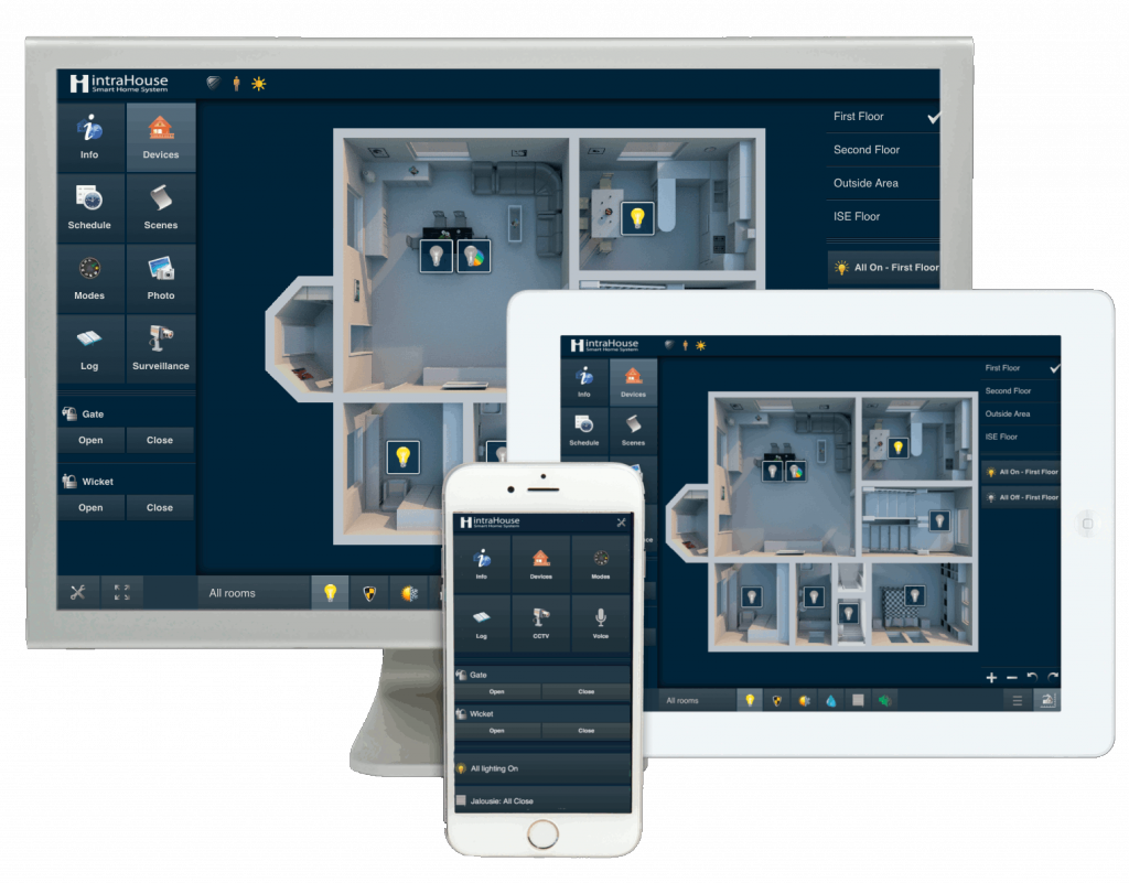 intrahouse smart home automation server using raspberry pi