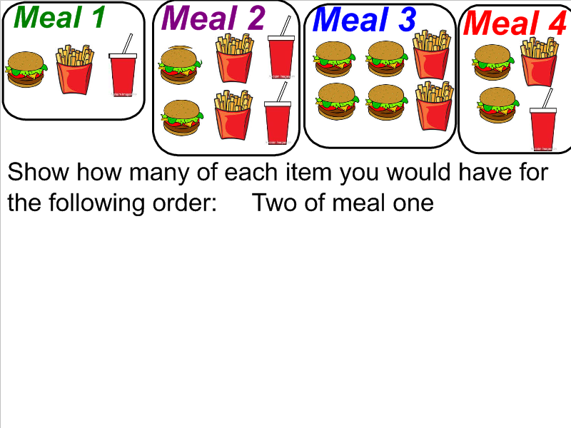 SmartBoard lesson using combo meals to show distributive property – Using the Distributive Property Worksheet